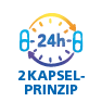 2 Kapsel-Prinzip